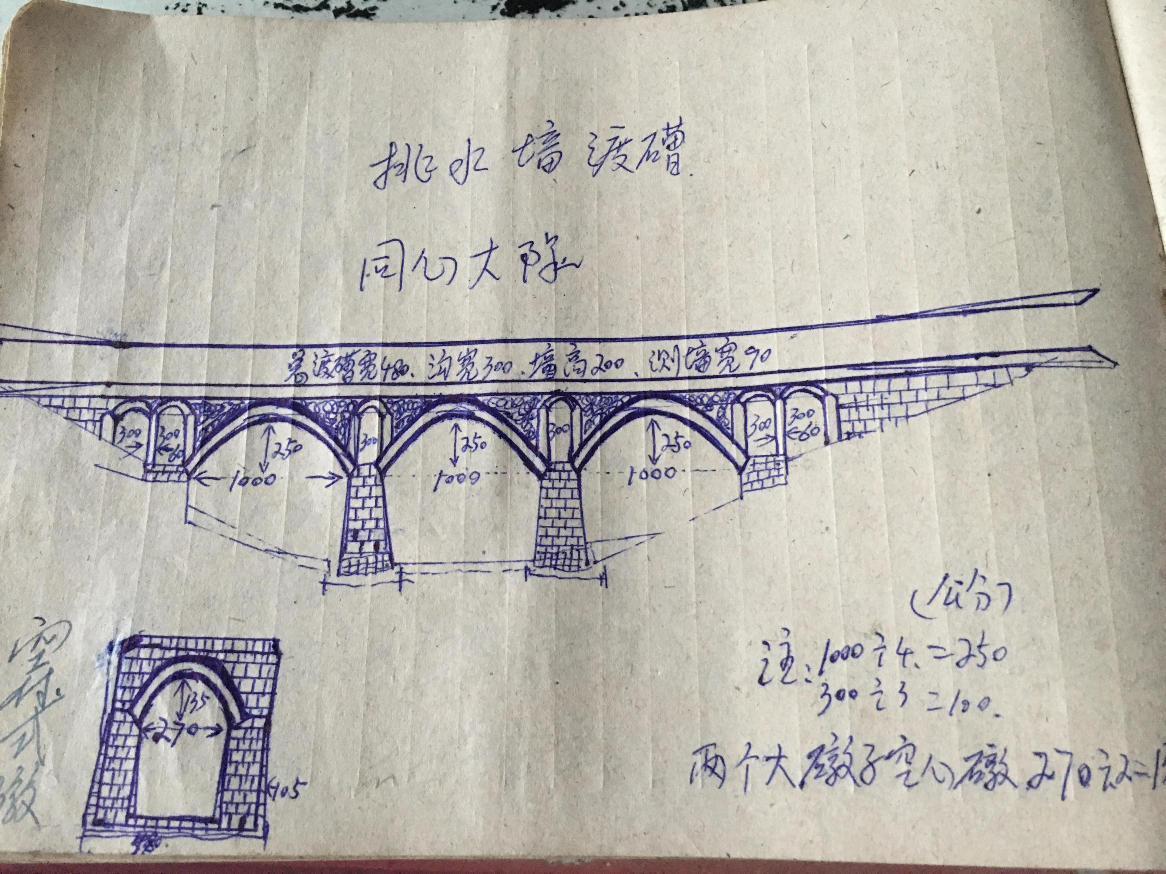 郑光述绘制的沱灌渡槽图